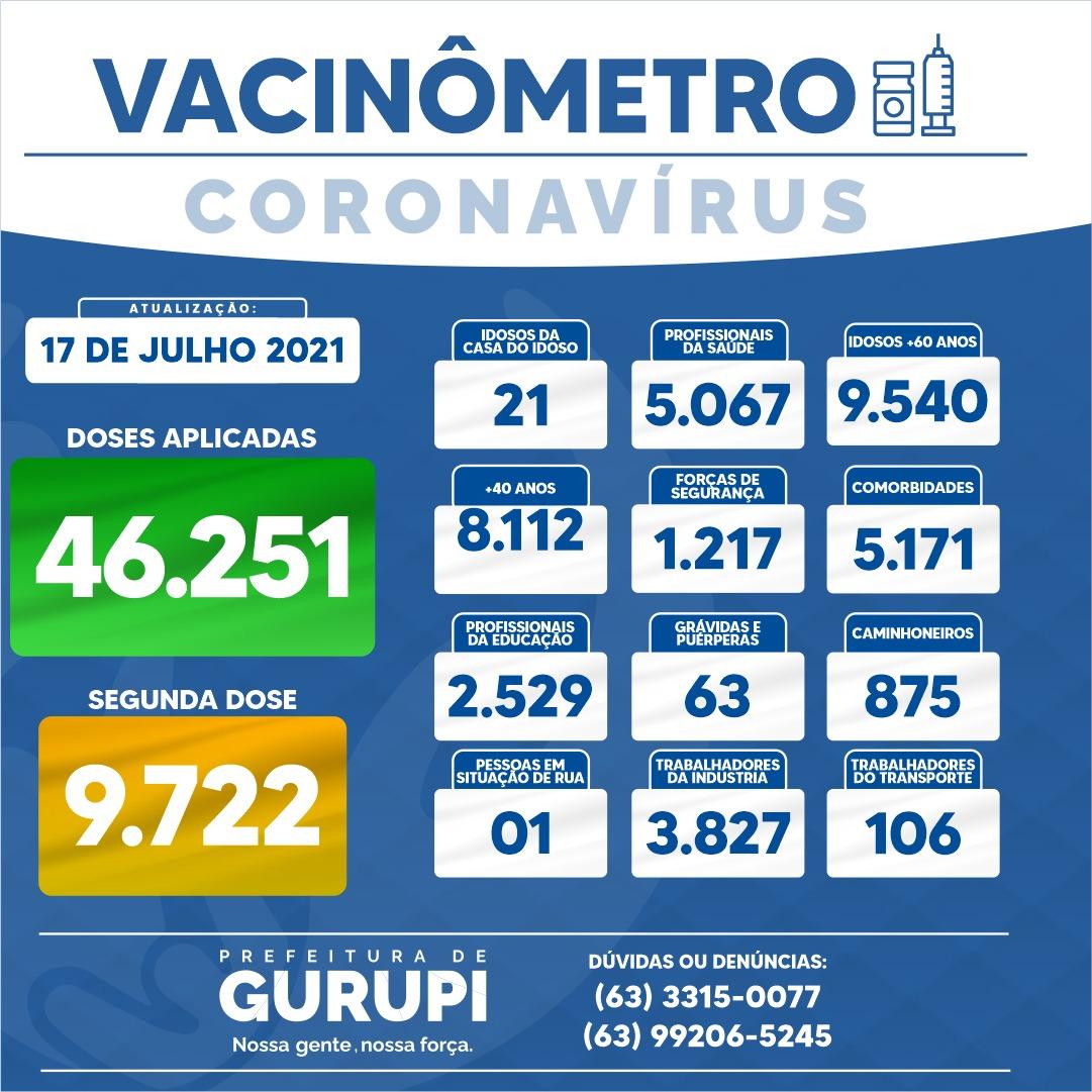 Divulgação / Secretaria Municipal de Gurupi