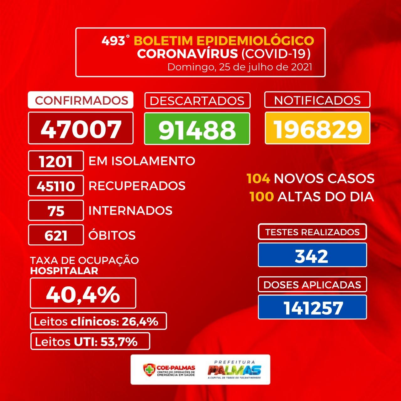 Divulgação/Prefeitura de Palmas